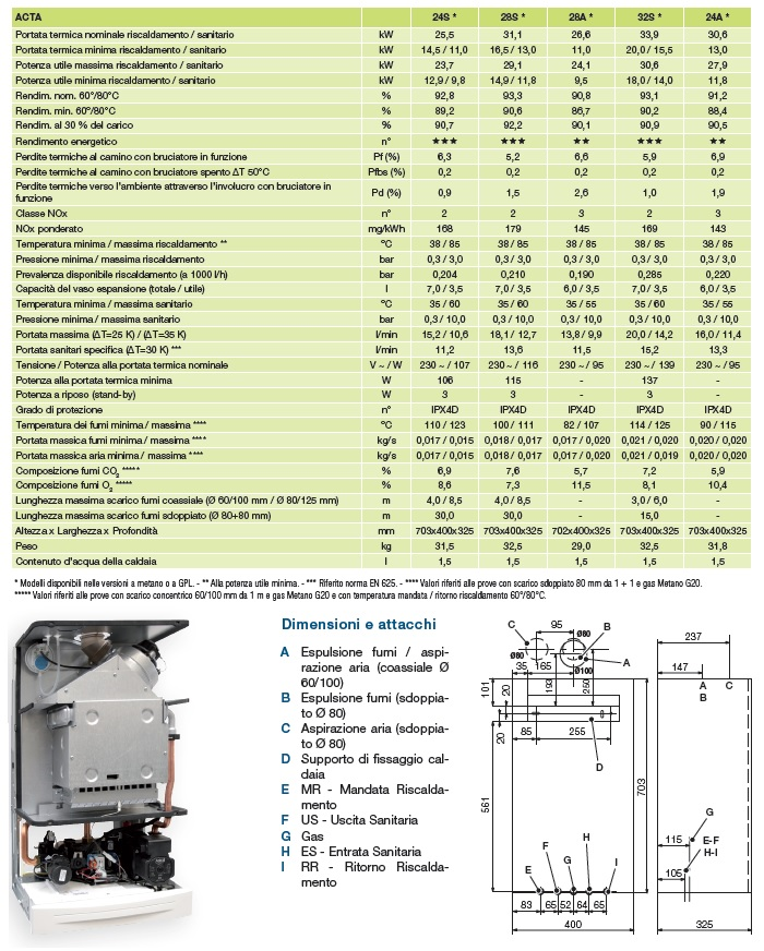 Savio acta e 24a metano acquista online for Acta savio