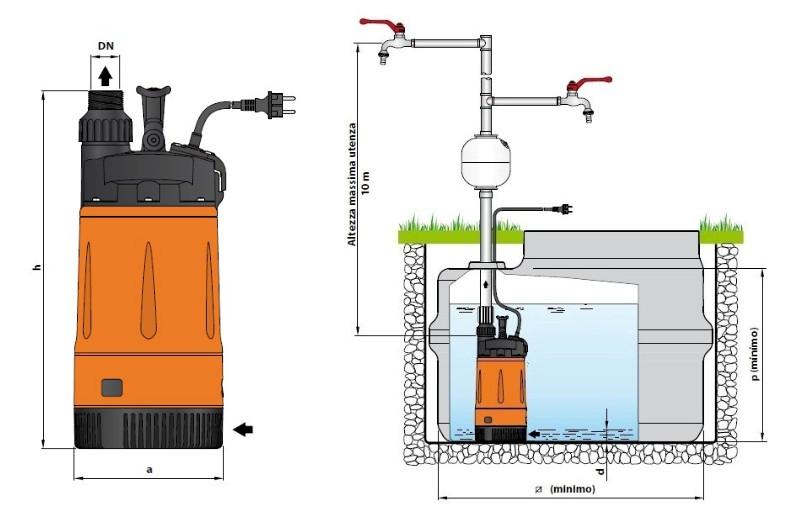 Schema Elettrico Per Pompa Ad Immersione : Elettropompa sommersa pedrollo top multi tech con autoclave