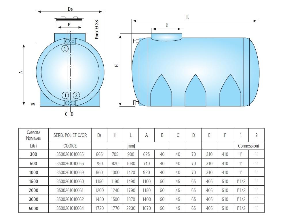 Serbatoio polietilene cilindrico orizzontale cordivari 500 litri acquista online - Bombolone gas interrato ...