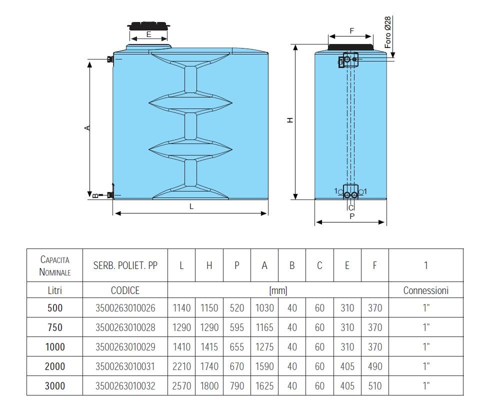 Serbatoio polietilene parallelepipedo verticale cordivari 1000 litri ...
